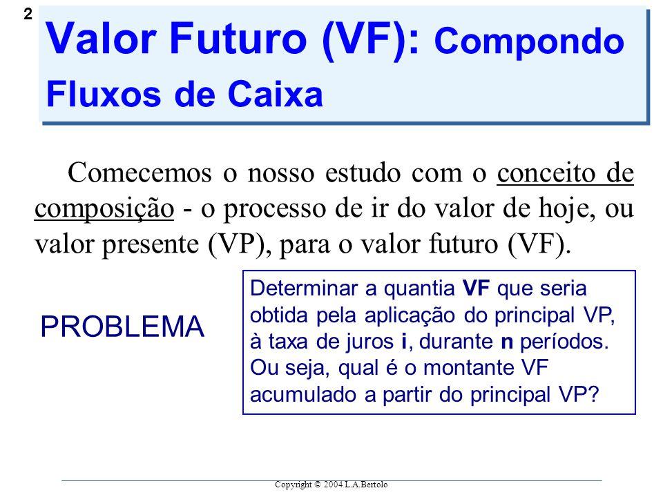 Copyright © 2004 L.A.Bertolo 2 Valor Futuro (VF): Compondo Fluxos de Caixa Comecemos o nosso estudo com o conceito de composição - o processo de ir do valor de hoje, ou valor presente (VP), para o valor futuro (VF).
