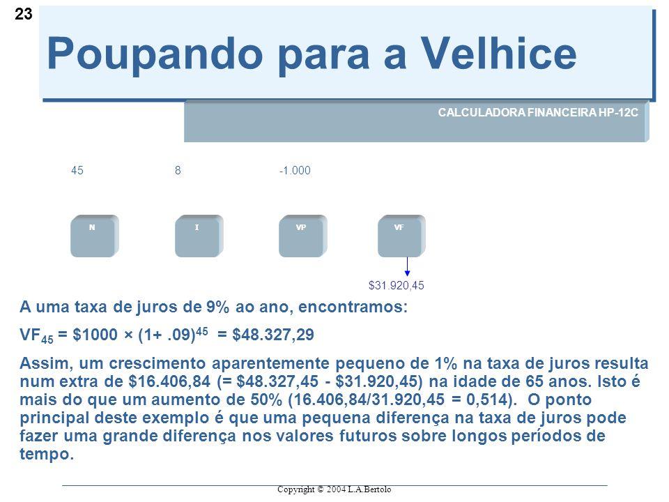 Copyright © 2004 L.A.Bertolo 23 Poupando para a Velhice NIVPVF CALCULADORA FINANCEIRA HP-12C 458 $31.920,45 A uma taxa de juros de 9% ao ano, encontramos: VF 45 = $1000 × (1+.09) 45 = $48.327,29 Assim, um crescimento aparentemente pequeno de 1% na taxa de juros resulta num extra de $16.406,84 (= $48.327,45 - $31.920,45) na idade de 65 anos.