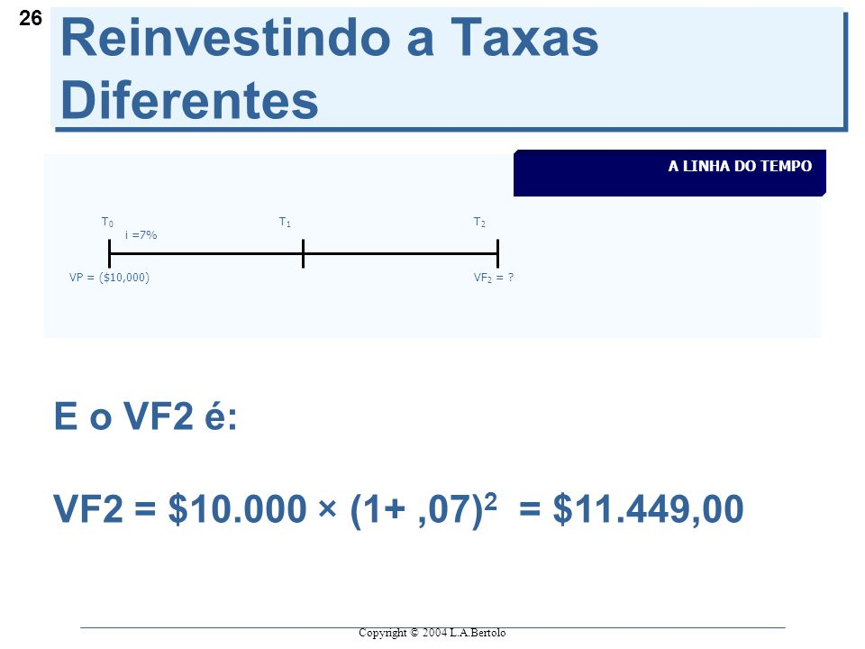 Copyright © 2004 L.A.Bertolo 26 Reinvestindo a Taxas Diferentes T0T0 T1T1 T2T2 VP = ($10,000)VF 2 = .