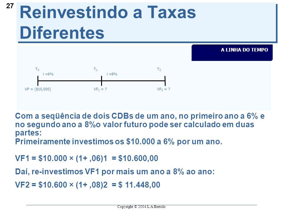 Copyright © 2004 L.A.Bertolo 27 Reinvestindo a Taxas Diferentes T0T0 T1T1 T2T2 VP = ($10,000)VF 2 = .
