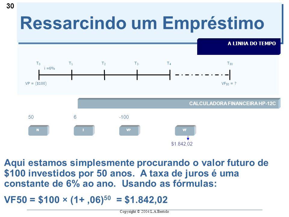 Copyright © 2004 L.A.Bertolo 30 Ressarcindo um Empréstimo T0T0 T1T1 T2T2 T3T3 T4T4 VP = ($100)VF 50 = .