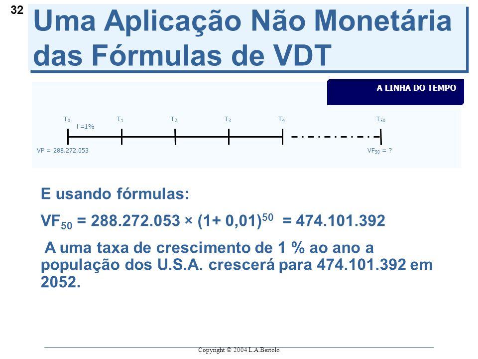 Copyright © 2004 L.A.Bertolo 32 Uma Aplicação Não Monetária das Fórmulas de VDT T0T0 T1T1 T2T2 T3T3 T4T4 VP = 288.272.053VF 50 = .