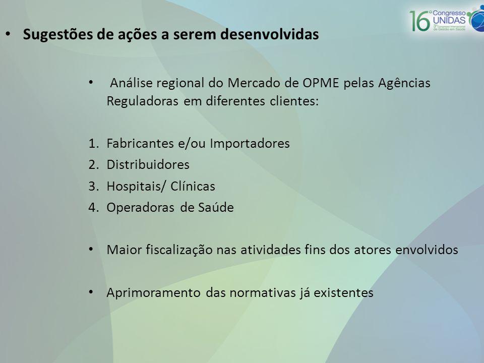 • Sugestões de ações a serem desenvolvidas • Análise regional do Mercado de OPME pelas Agências Reguladoras em diferentes clientes: 1.Fabricantes e/ou