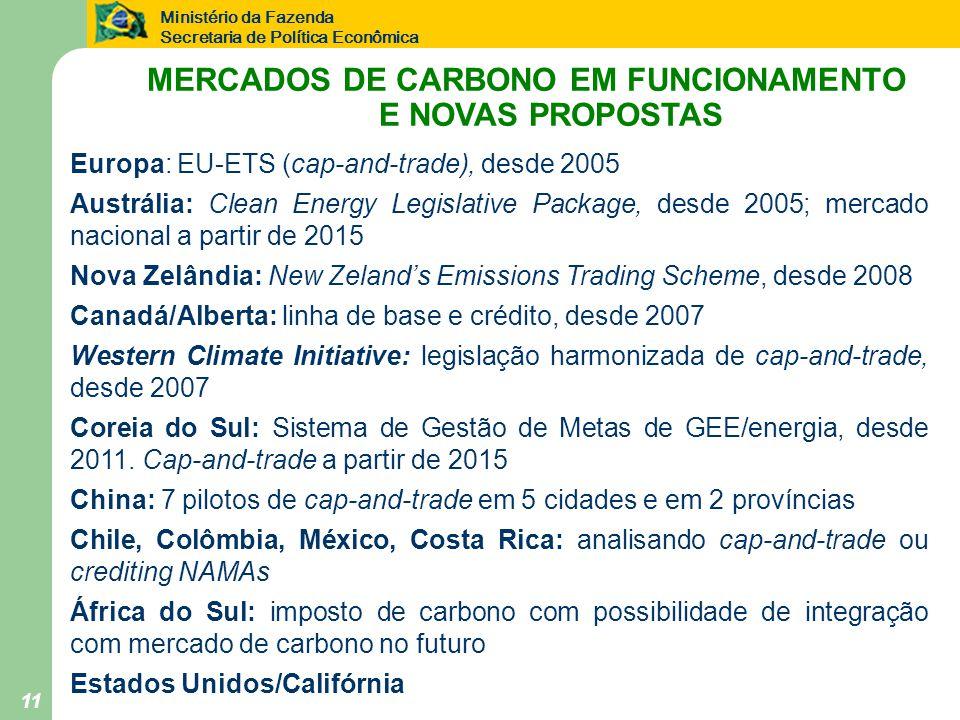 Ministério da Fazenda Secretaria de Política Econômica 11 MERCADOS DE CARBONO EM FUNCIONAMENTO E NOVAS PROPOSTAS Europa: EU-ETS (cap-and-trade), desde 2005 Austrália: Clean Energy Legislative Package, desde 2005; mercado nacional a partir de 2015 Nova Zelândia: New Zeland's Emissions Trading Scheme, desde 2008 Canadá/Alberta: linha de base e crédito, desde 2007 Western Climate Initiative: legislação harmonizada de cap-and-trade, desde 2007 Coreia do Sul: Sistema de Gestão de Metas de GEE/energia, desde 2011.