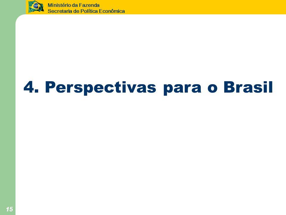 Ministério da Fazenda Secretaria de Política Econômica 15 4. Perspectivas para o Brasil