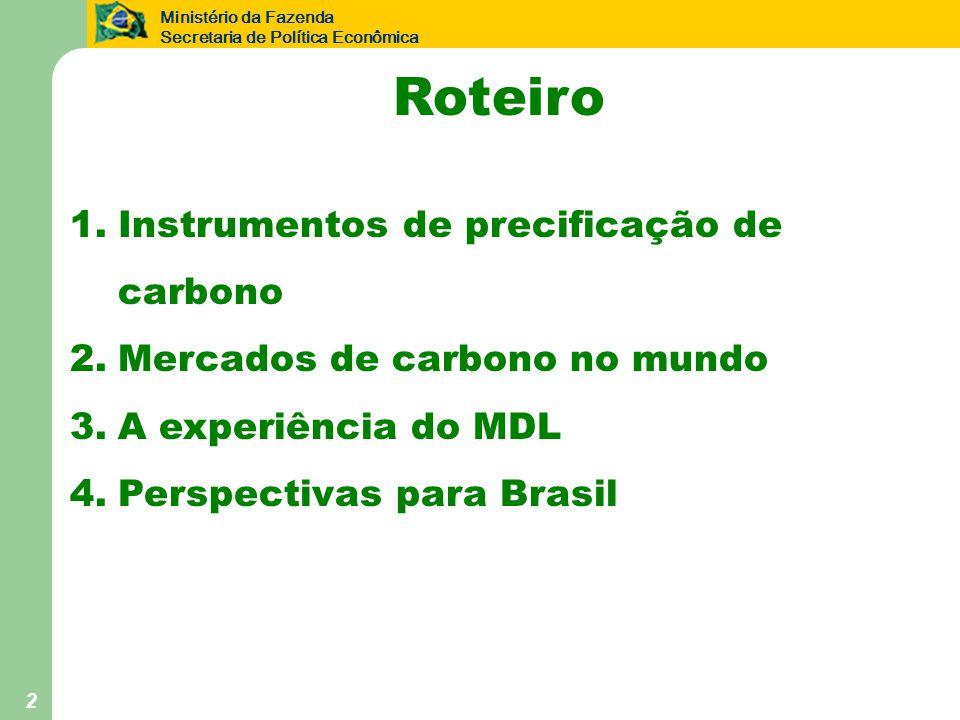 Ministério da Fazenda Secretaria de Política Econômica 3 1. Instrumentos de precificação de carbono
