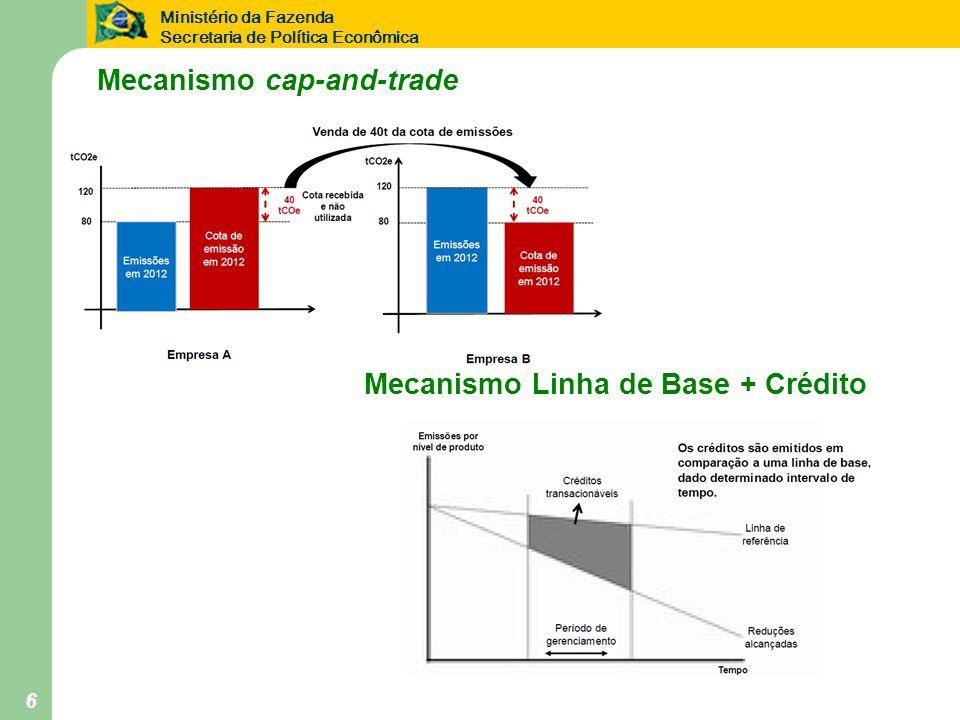 Ministério da Fazenda Secretaria de Política Econômica 6 Mecanismo Linha de Base + Crédito Mecanismo cap-and-trade