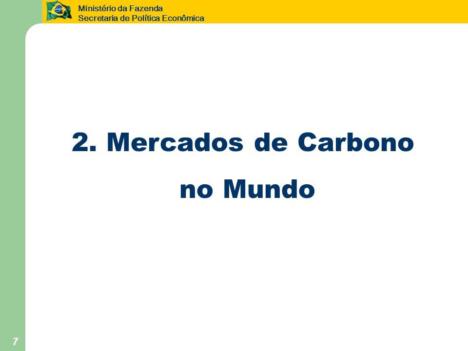 Ministério da Fazenda Secretaria de Política Econômica 7 2. Mercados de Carbono no Mundo
