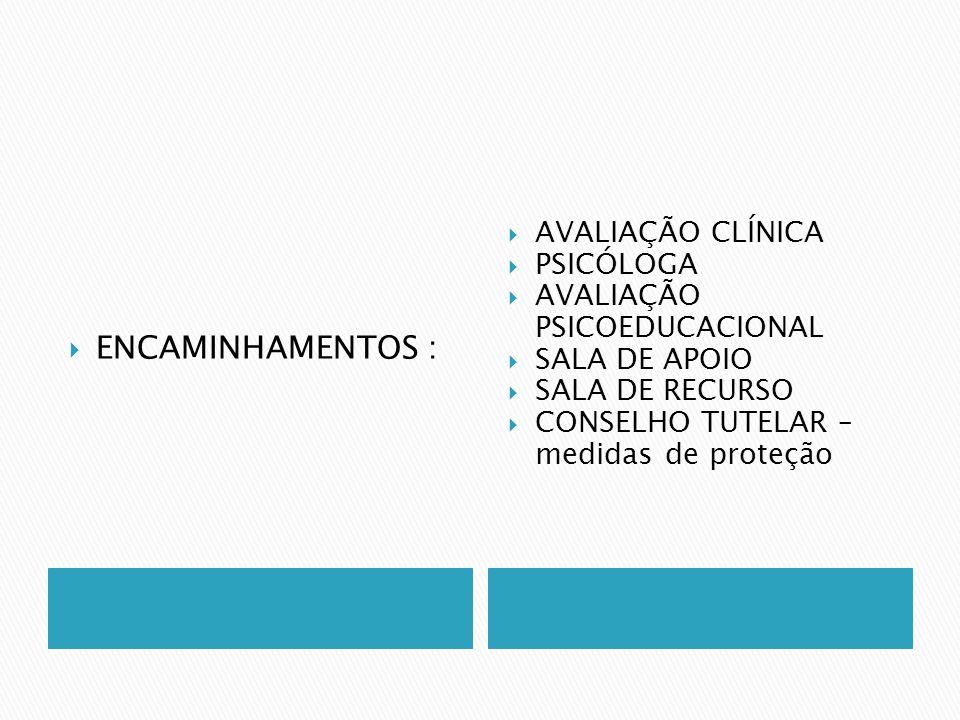  ENCAMINHAMENTOS :  AVALIAÇÃO CLÍNICA  PSICÓLOGA  AVALIAÇÃO PSICOEDUCACIONAL  SALA DE APOIO  SALA DE RECURSO  CONSELHO TUTELAR – medidas de pro