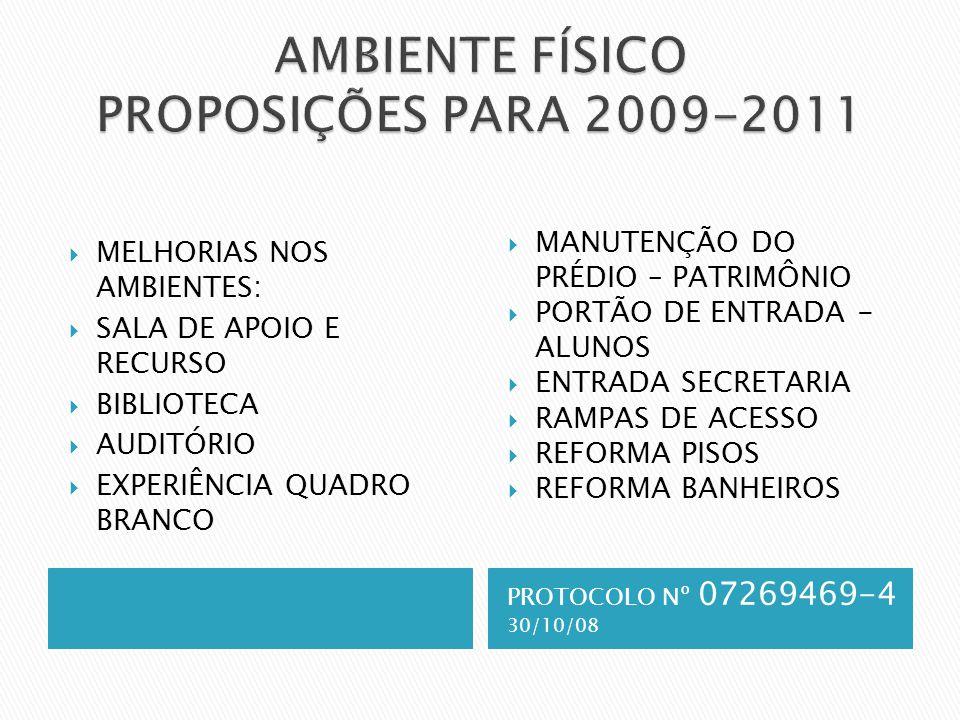 PROTOCOLO Nº 07269469-4 30/10/08  MELHORIAS NOS AMBIENTES:  SALA DE APOIO E RECURSO  BIBLIOTECA  AUDITÓRIO  EXPERIÊNCIA QUADRO BRANCO  MANUTENÇÃ