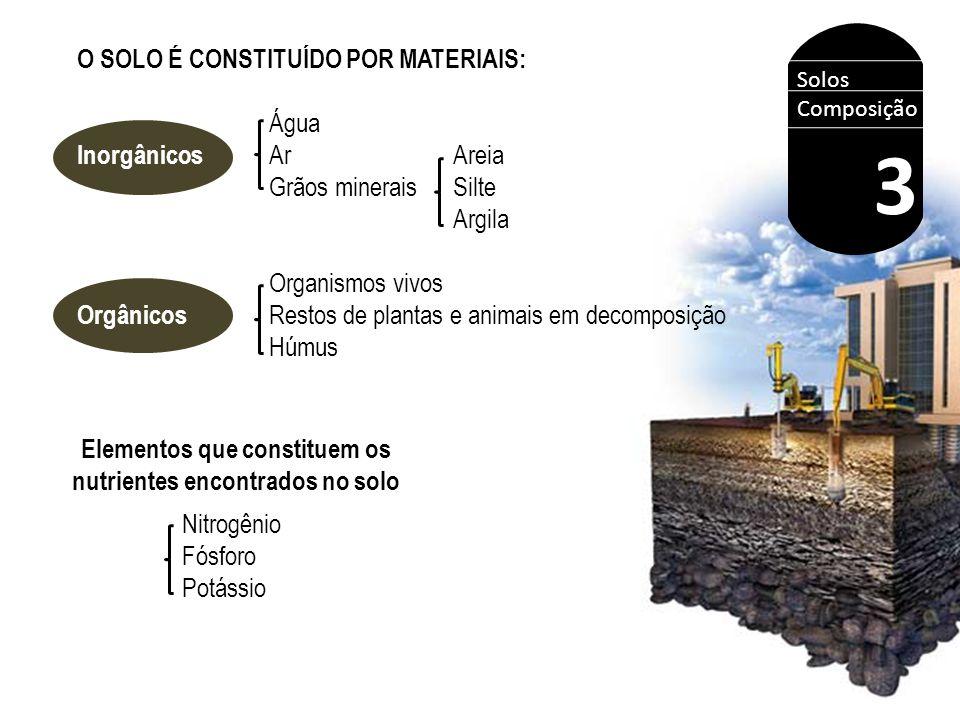 Solos Composição 3 O SOLO É CONSTITUÍDO POR MATERIAIS: Água Inorgânicos Ar Grãos minerais Organismos vivos Orgânicos Restos de plantas e animais em de