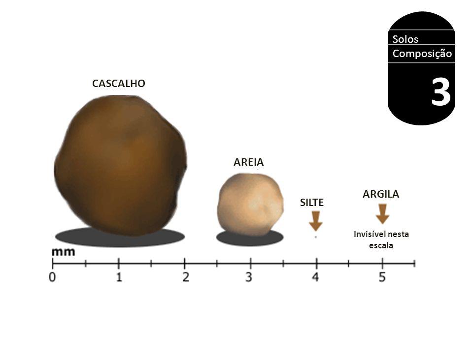 CASCALHO AREIA SILTE ARGILA Invisível nesta escala Solos Composição 3