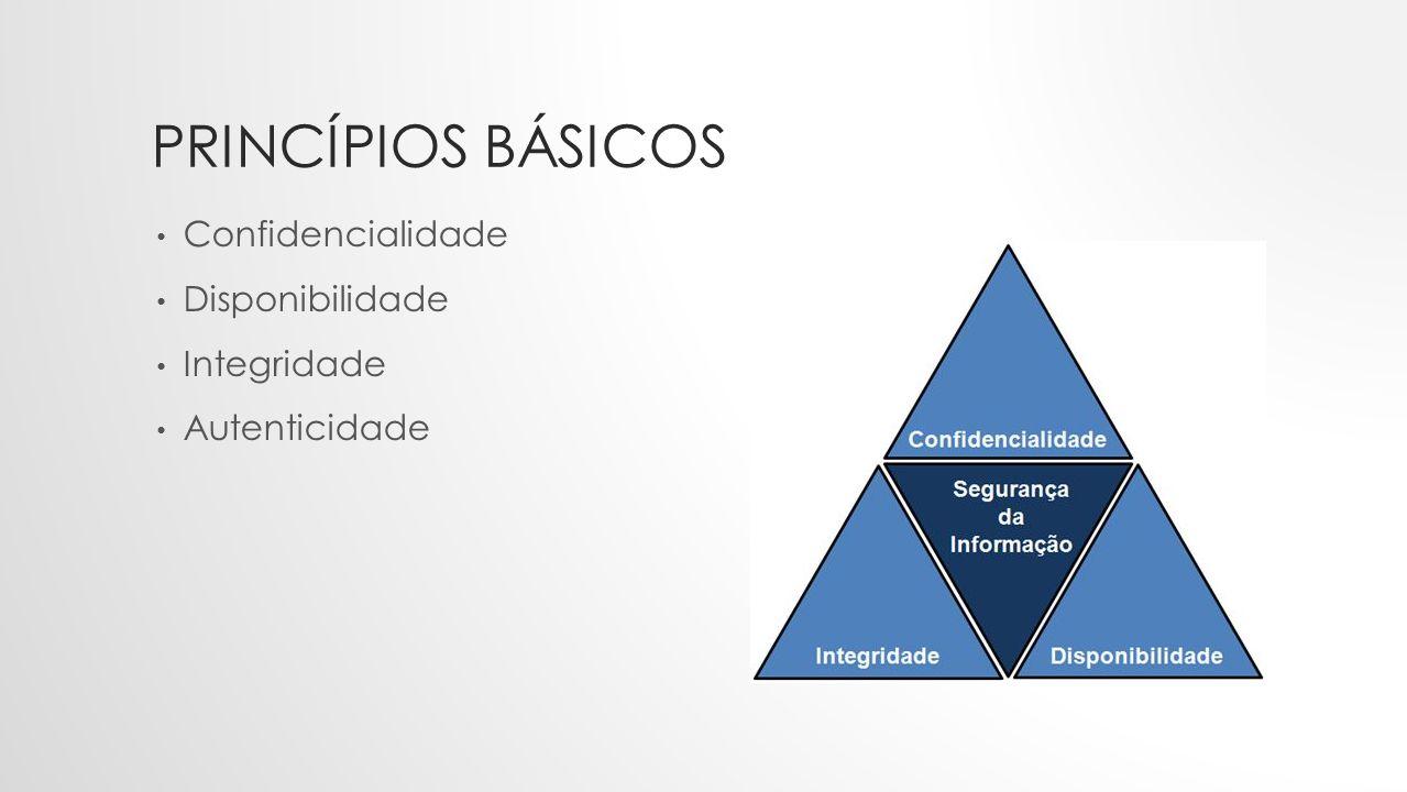 PRINCÍPIOS BÁSICOS • Confidencialidade • Disponibilidade • Integridade • Autenticidade