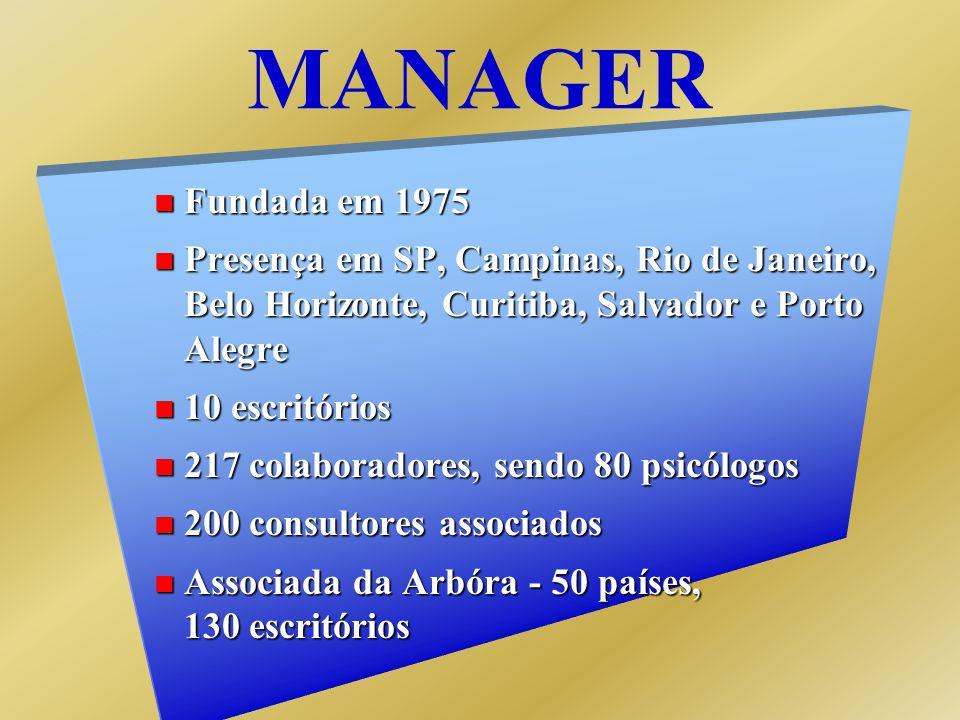 MANAGER n Fundada em 1975 n Presença em SP, Campinas, Rio de Janeiro, Belo Horizonte, Curitiba, Salvador e Porto Alegre n 10 escritórios n 217 colaboradores, sendo 80 psicólogos n 200 consultores associados n Associada da Arbóra - 50 países, 130 escritórios