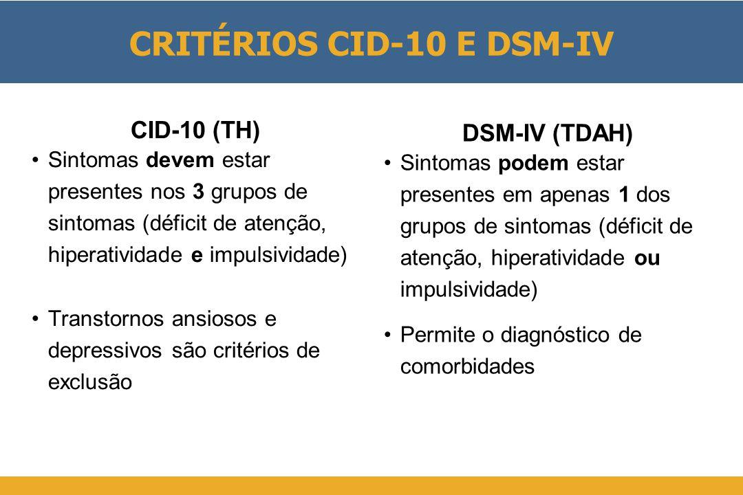 CRITÉRIOS CID-10 E DSM-IV CID-10 (TH) •Sintomas devem estar presentes nos 3 grupos de sintomas (déficit de atenção, hiperatividade e impulsividade) •Transtornos ansiosos e depressivos são critérios de exclusão DSM-IV (TDAH) •Sintomas podem estar presentes em apenas 1 dos grupos de sintomas (déficit de atenção, hiperatividade ou impulsividade) •Permite o diagnóstico de comorbidades