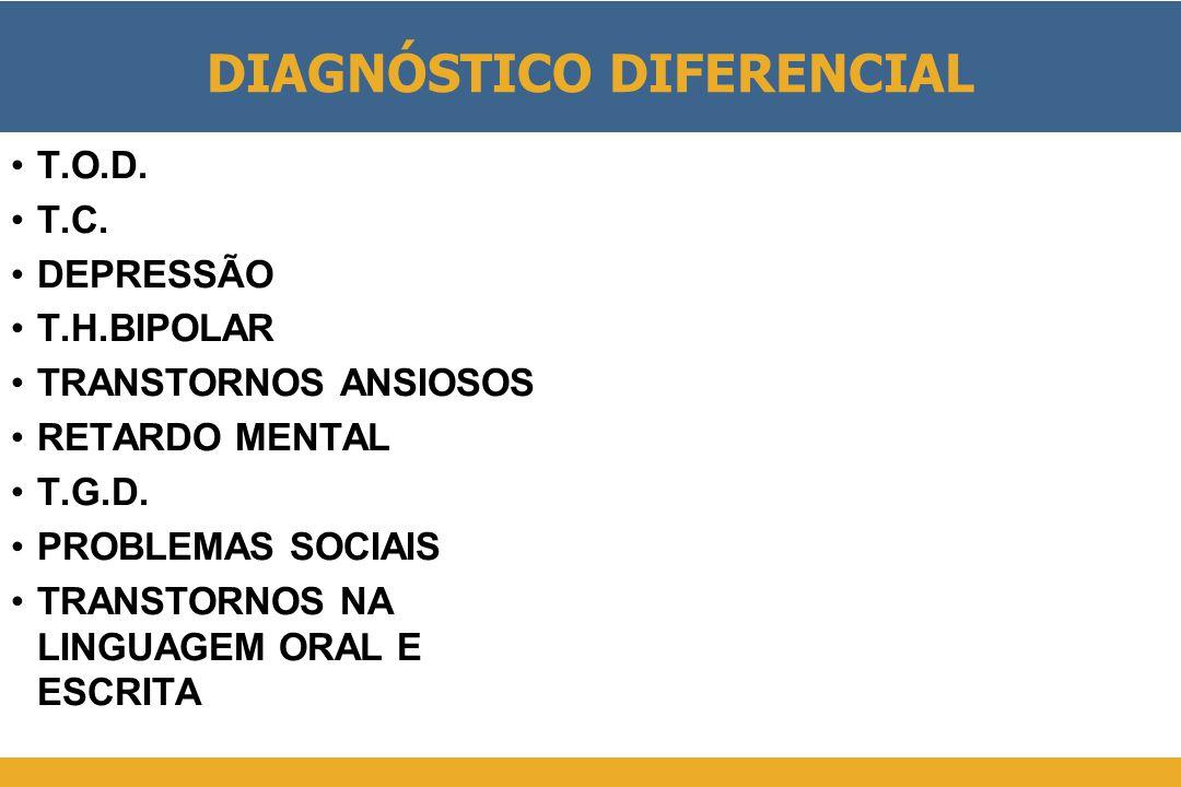 DIAGNÓSTICO DIFERENCIAL •T.O.D. •T.C. •DEPRESSÃO •T.H.BIPOLAR •TRANSTORNOS ANSIOSOS •RETARDO MENTAL •T.G.D. •PROBLEMAS SOCIAIS •TRANSTORNOS NA LINGUAG