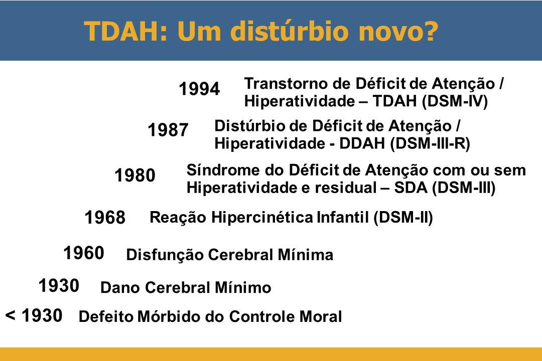 TDAH: Um distúrbio novo? Dano Cerebral Mínimo Reação Hipercinética Infantil (DSM-II) Disfunção Cerebral Mínima Distúrbio de Déficit de Atenção / Hiper