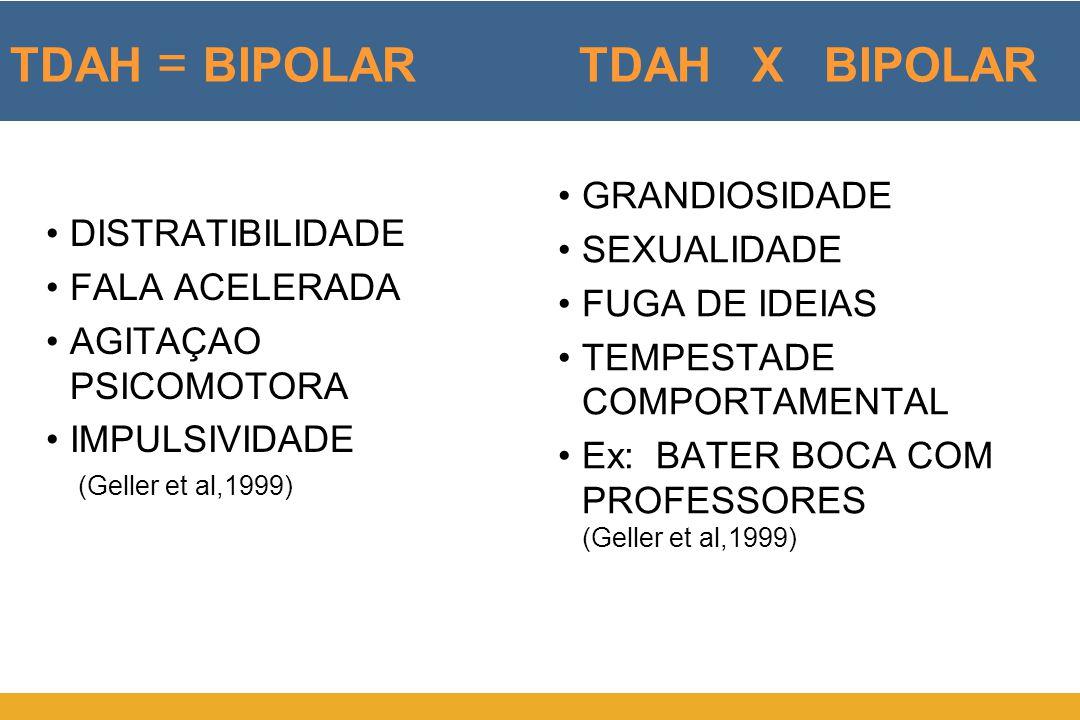 TDAH = BIPOLAR TDAH X BIPOLAR •DISTRATIBILIDADE •FALA ACELERADA •AGITAÇAO PSICOMOTORA •IMPULSIVIDADE •GRANDIOSIDADE •SEXUALIDADE •FUGA DE IDEIAS •TEMPESTADE COMPORTAMENTAL •Ex: BATER BOCA COM PROFESSORES (Geller et al,1999) (Geller et al,1999)