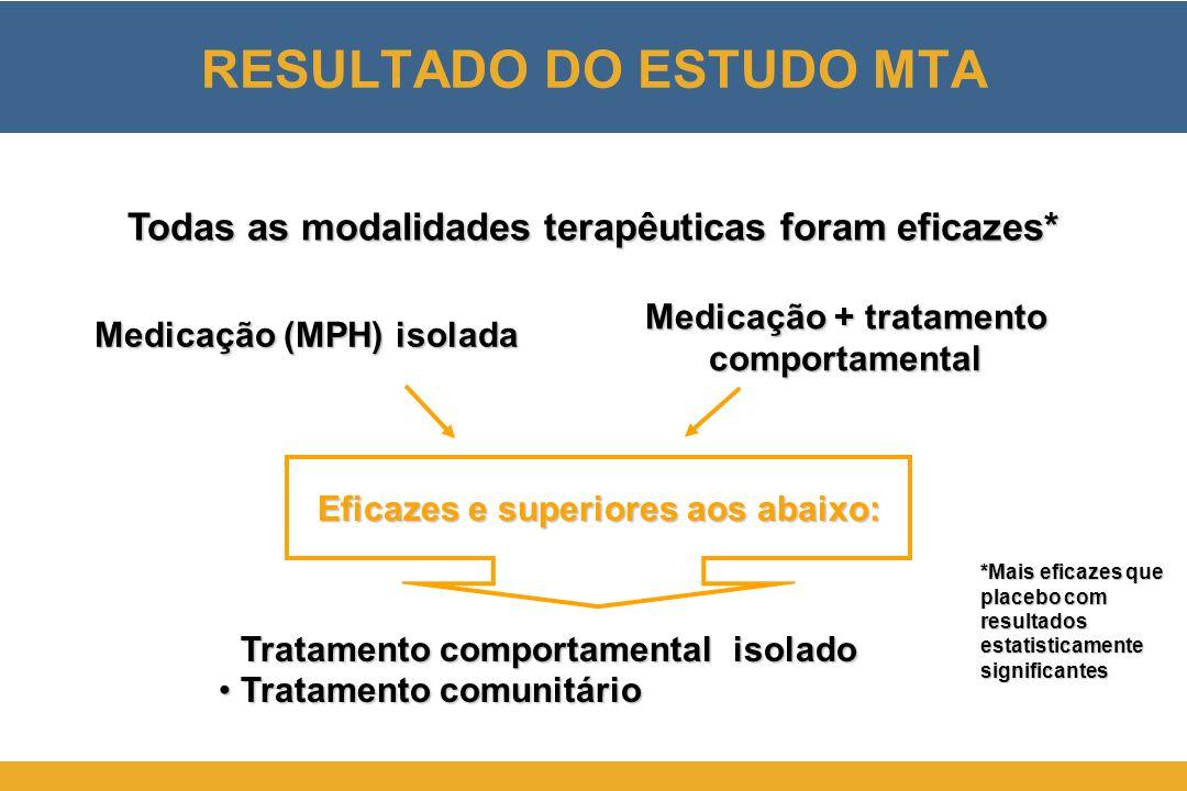 Medicação + tratamento comportamental Medicação (MPH) isolada Tratamento comportamental isolado • Tratamento comportamental isolado • Tratamento comun