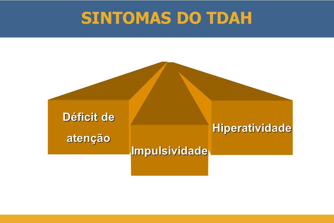 Déficit de atenção HiperatividadeImpulsividade SINTOMAS DO TDAH