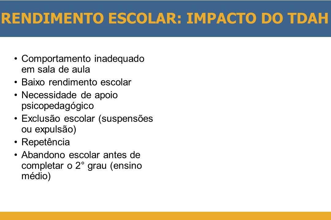 RENDIMENTO ESCOLAR: IMPACTO DO TDAH •Comportamento inadequado em sala de aula •Baixo rendimento escolar •Necessidade de apoio psicopedagógico •Exclusã