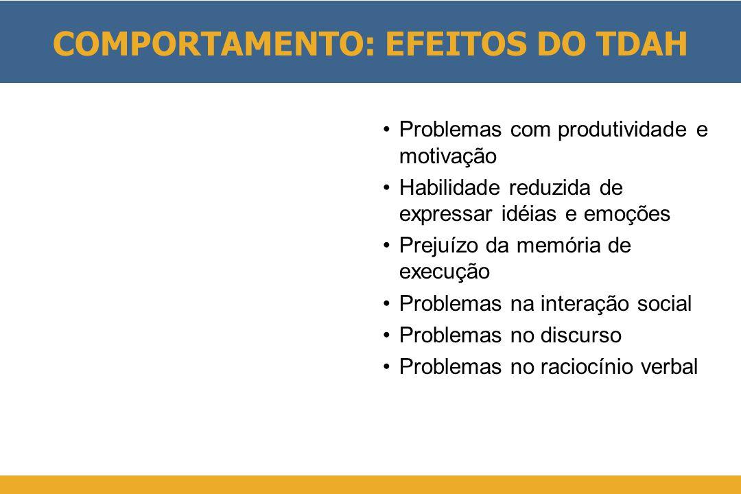 COMPORTAMENTO: EFEITOS DO TDAH •Problemas com produtividade e motivação •Habilidade reduzida de expressar idéias e emoções •Prejuízo da memória de exe