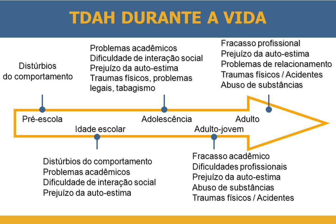 Pré-escolaAdolescência Adulto Idade escolarAdulto-jovem Distúrbios do comportamento Distúrbios do comportamento Problemas acadêmicos Dificuldade de in
