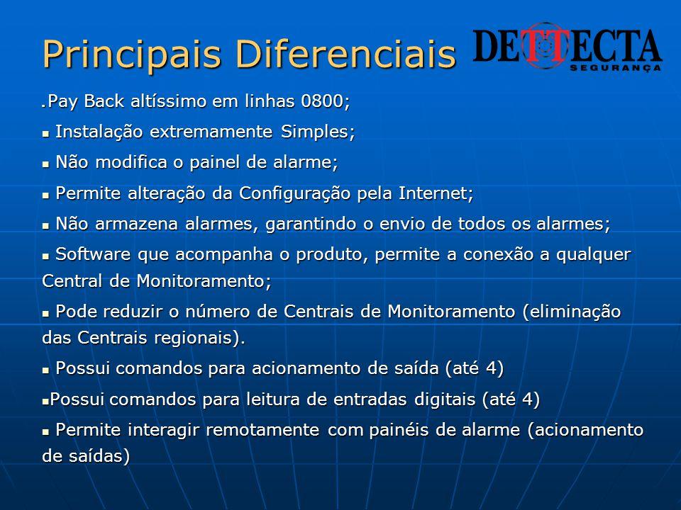 Principais Diferenciais  Pay Back altíssimo em linhas 0800;  Instalação extremamente Simples;  Não modifica o painel de alarme;  Permite alteração