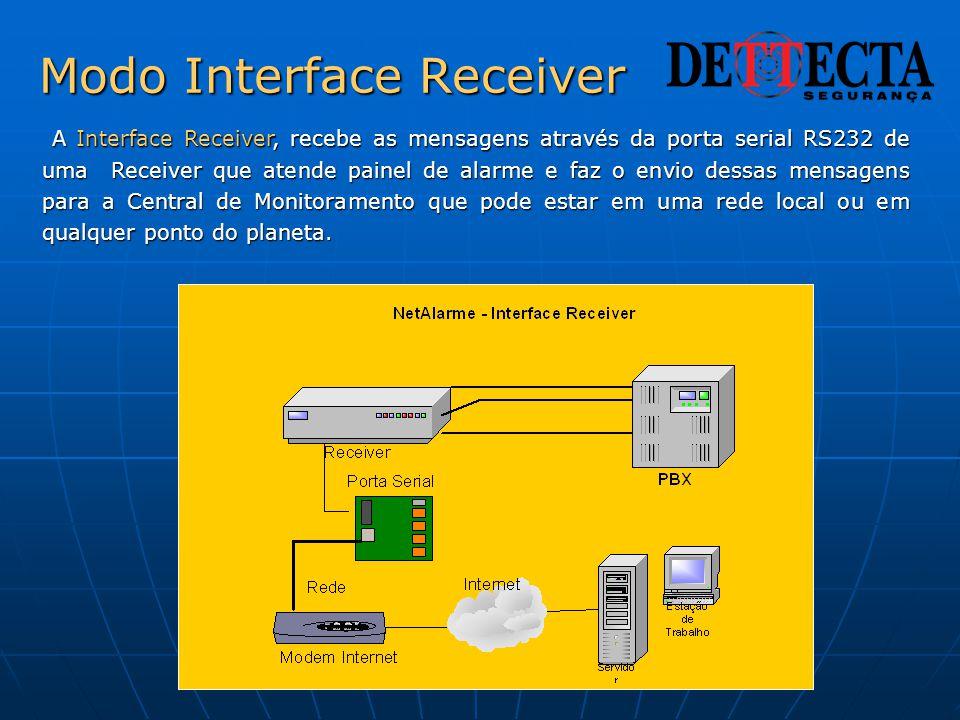 Modo Interface Receiver A Interface Receiver, recebe as mensagens através da porta serial RS232 de uma Receiver que atende painel de alarme e faz o en
