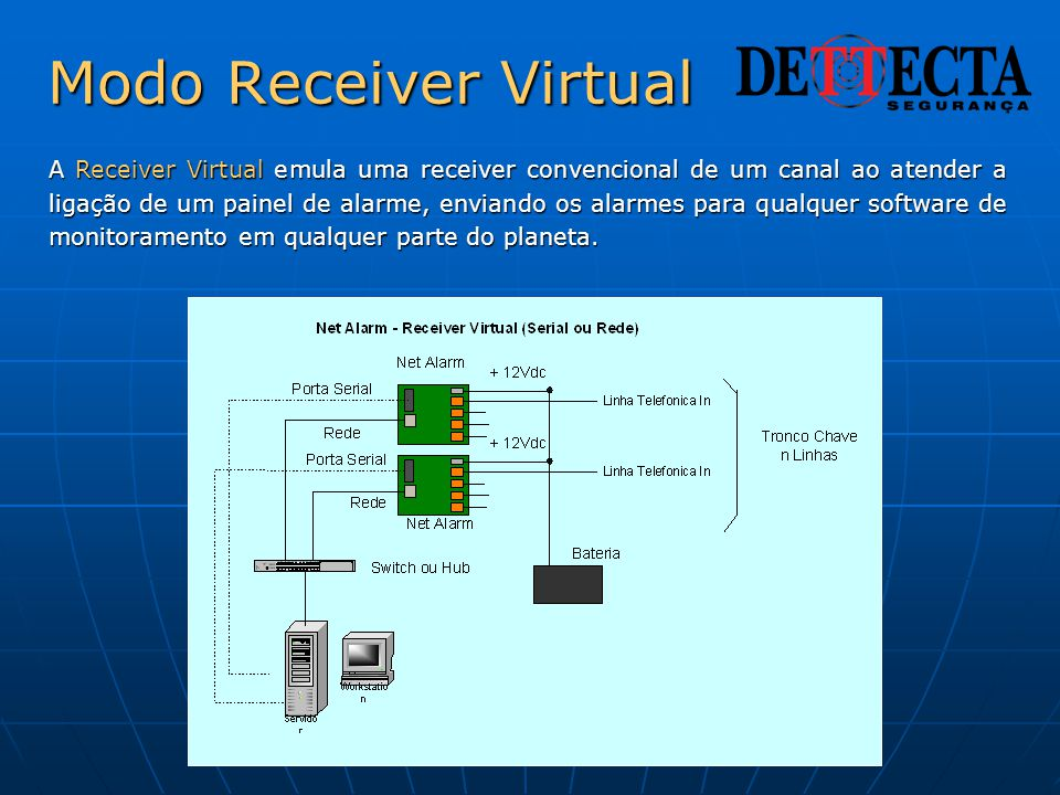 Modo Receiver Virtual A Receiver Virtual emula uma receiver convencional de um canal ao atender a ligação de um painel de alarme, enviando os alarmes