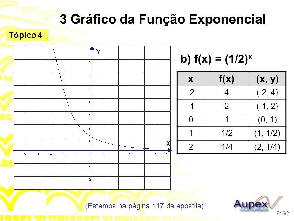 3 Gráfico da Função Exponencial (Estamos na página 117 da apostila) 91/92 Tópico 4 b) f(x) = (1/2) x xf(x)(x, y) -24(-2, 4) 2(-1, 2) 01(0, 1) 11/2(1, 1/2) 21/4(2, 1/4)