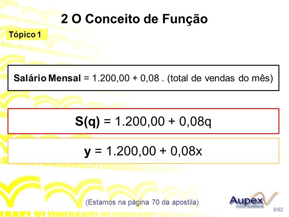 2 O Conceito de Função Salário Mensal = 1.200,00 + 0,08.
