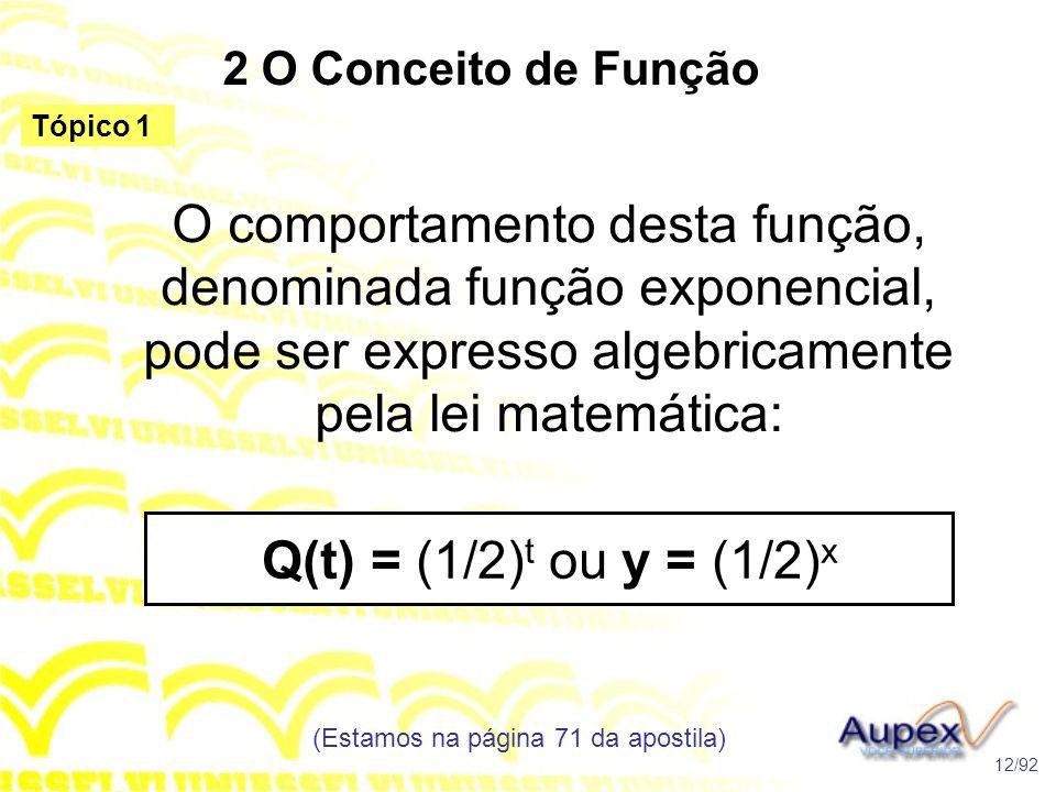 2 O Conceito de Função O comportamento desta função, denominada função exponencial, pode ser expresso algebricamente pela lei matemática: (Estamos na página 71 da apostila) 12/92 Tópico 1 Q(t) = (1/2) t ou y = (1/2) x