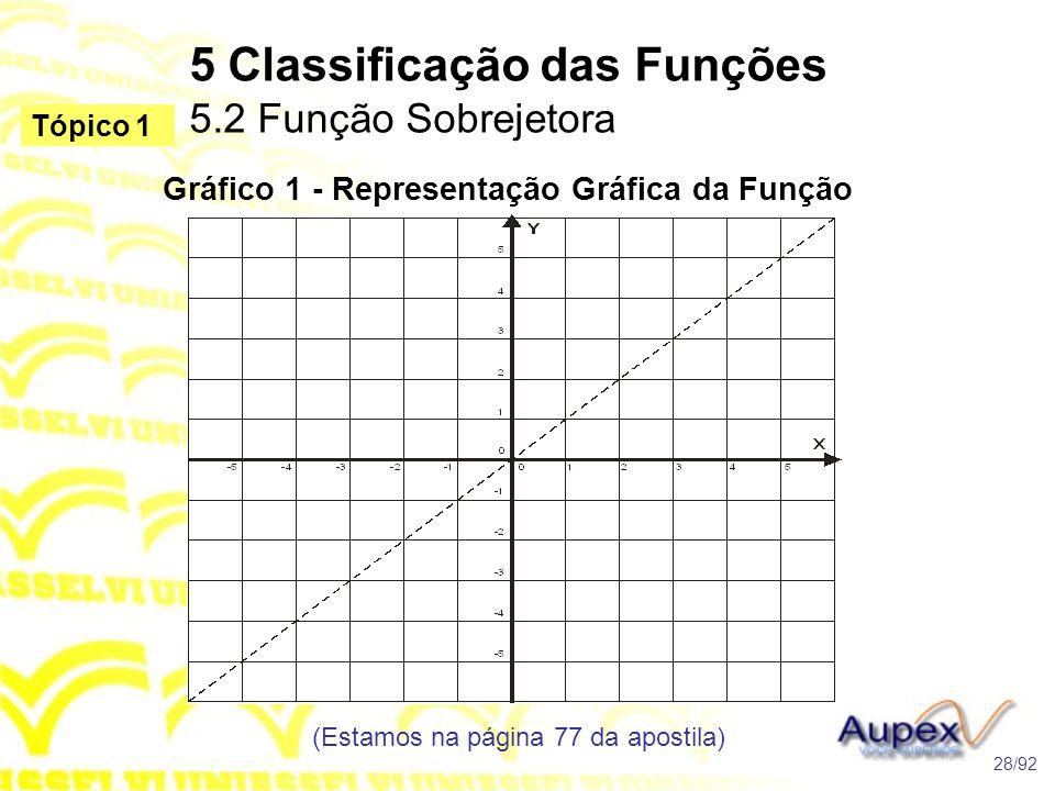 5 Classificação das Funções 5.2 Função Sobrejetora (Estamos na página 77 da apostila) 28/92 Tópico 1 Gráfico 1 - Representação Gráfica da Função