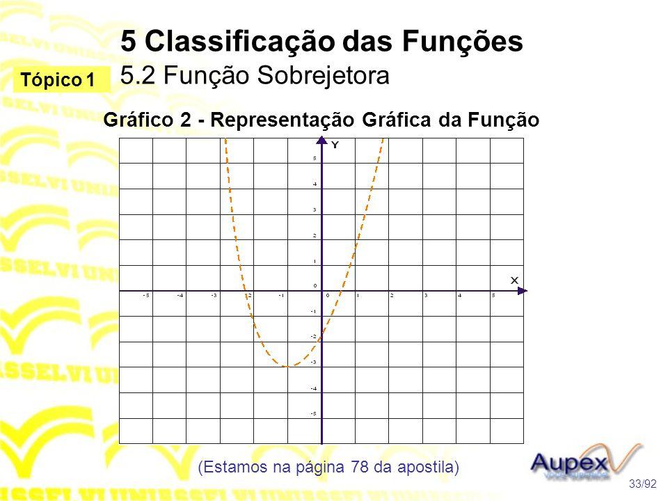 5 Classificação das Funções 5.2 Função Sobrejetora (Estamos na página 78 da apostila) 33/92 Tópico 1 Gráfico 2 - Representação Gráfica da Função