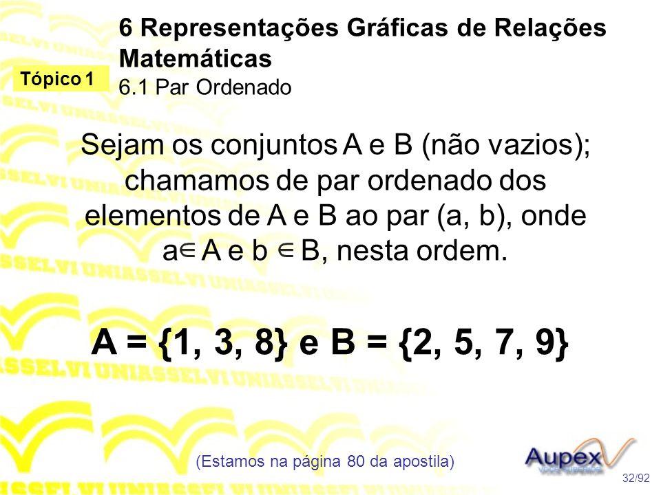 6 Representações Gráficas de Relações Matemáticas 6.1 Par Ordenado (Estamos na página 80 da apostila) 32/92 Tópico 1 Sejam os conjuntos A e B (não vazios); chamamos de par ordenado dos elementos de A e B ao par (a, b), onde a A e b B, nesta ordem.