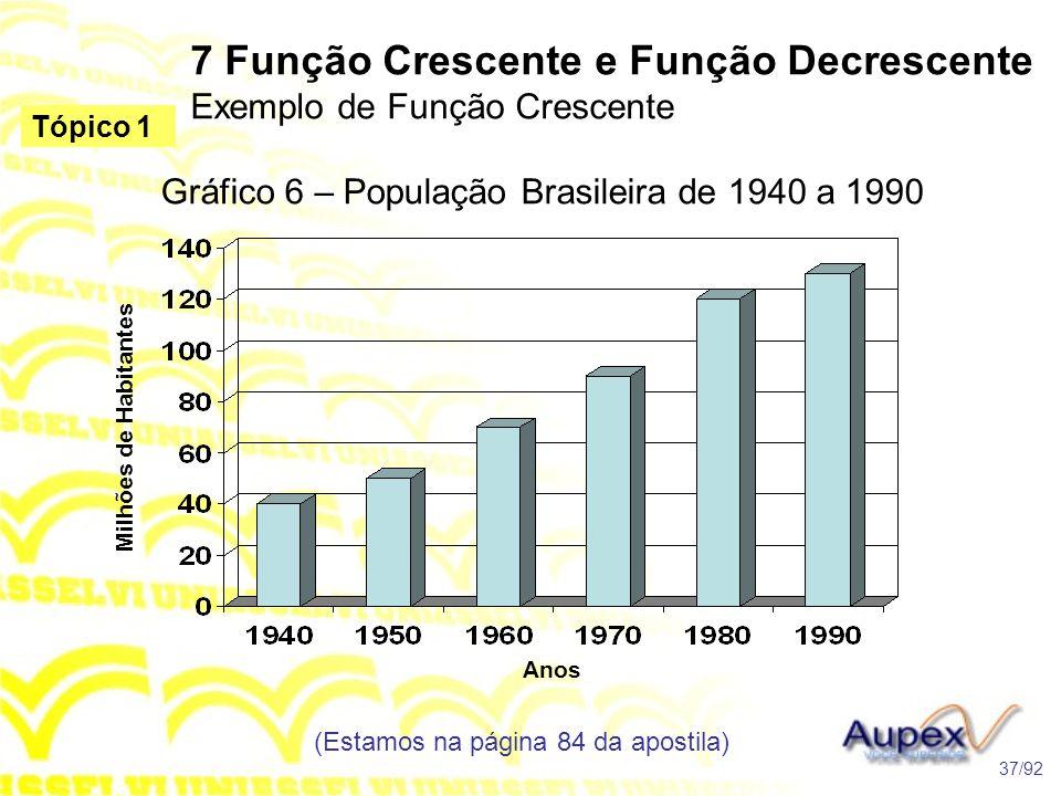 Gráfico 6 – População Brasileira de 1940 a 1990 7 Função Crescente e Função Decrescente Exemplo de Função Crescente (Estamos na página 84 da apostila) 37/92 Tópico 1 Anos Milhões de Habitantes