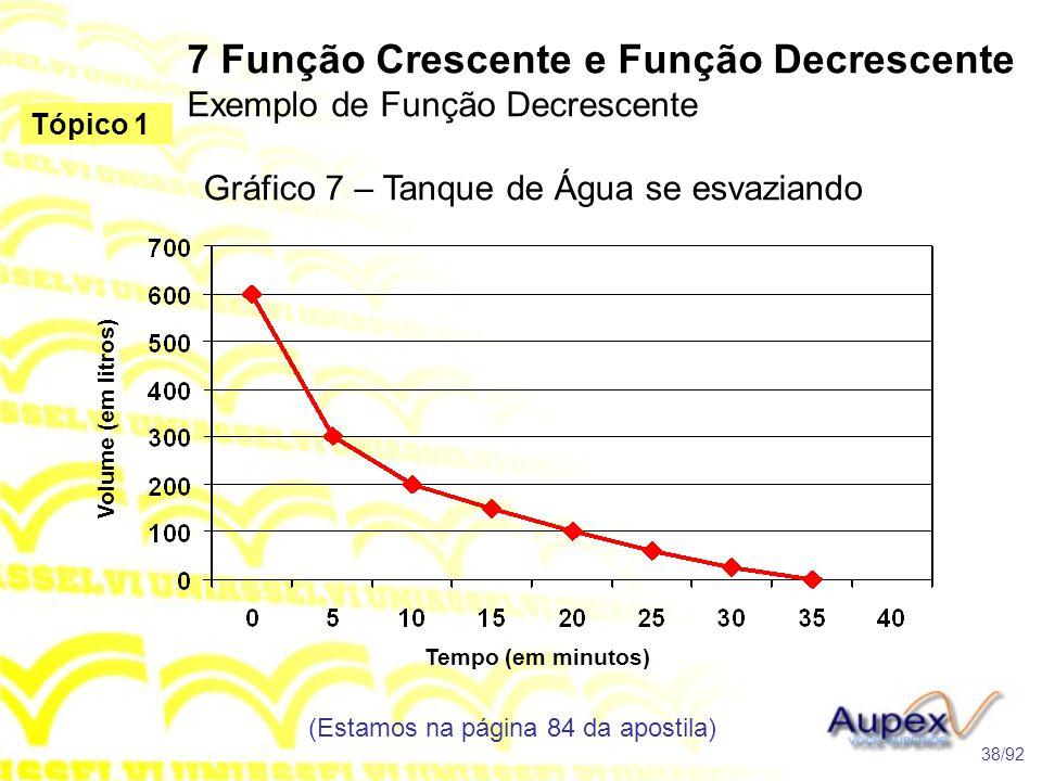 Gráfico 7 – Tanque de Água se esvaziando 7 Função Crescente e Função Decrescente Exemplo de Função Decrescente (Estamos na página 84 da apostila) 38/92 Tópico 1 Tempo (em minutos) Volume (em litros)