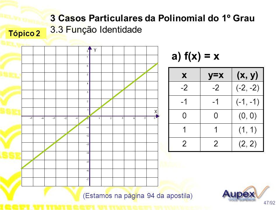 a) f(x) = x 3 Casos Particulares da Polinomial do 1º Grau 3.3 Função Identidade (Estamos na página 94 da apostila) 47/92 Tópico 2 xy=x(x, y) -2 (-2, -2) (-1, -1) 00(0, 0) 11(1, 1) 22(2, 2)