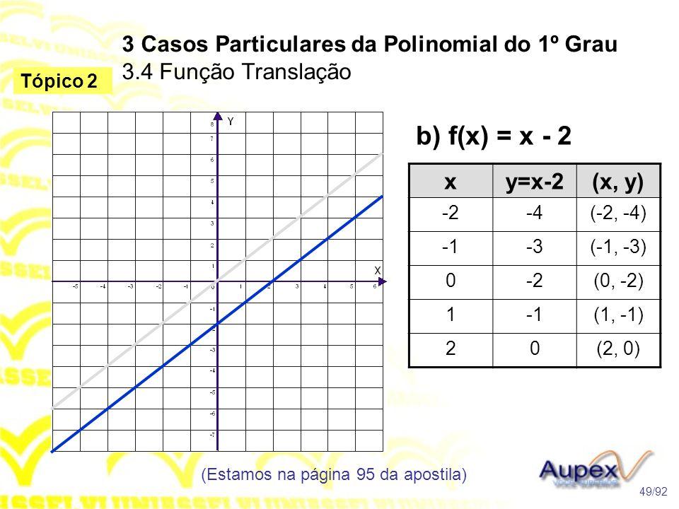 b) f(x) = x - 2 3 Casos Particulares da Polinomial do 1º Grau 3.4 Função Translação (Estamos na página 95 da apostila) 49/92 Tópico 2 xy=x-2(x, y) -2-4(-2, -4) -3(-1, -3) 0-2(0, -2) 1(1, -1) 20(2, 0)