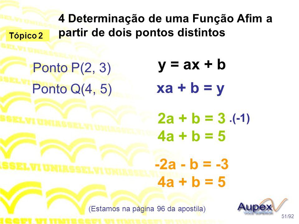 4 Determinação de uma Função Afim a partir de dois pontos distintos (Estamos na página 96 da apostila) 51/92 Tópico 2 y = ax + b xa + b = y 2a + b = 3 4a + b = 5 Ponto P(2, 3) Ponto Q(4, 5) -2a - b = -3 4a + b = 5.(-1)