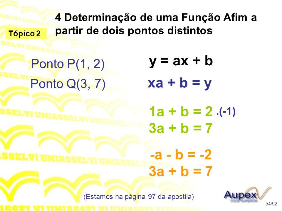 4 Determinação de uma Função Afim a partir de dois pontos distintos (Estamos na página 97 da apostila) 54/92 Tópico 2 y = ax + b xa + b = y 1a + b = 2 3a + b = 7 Ponto P(1, 2) Ponto Q(3, 7) -a - b = -2 3a + b = 7.(-1)