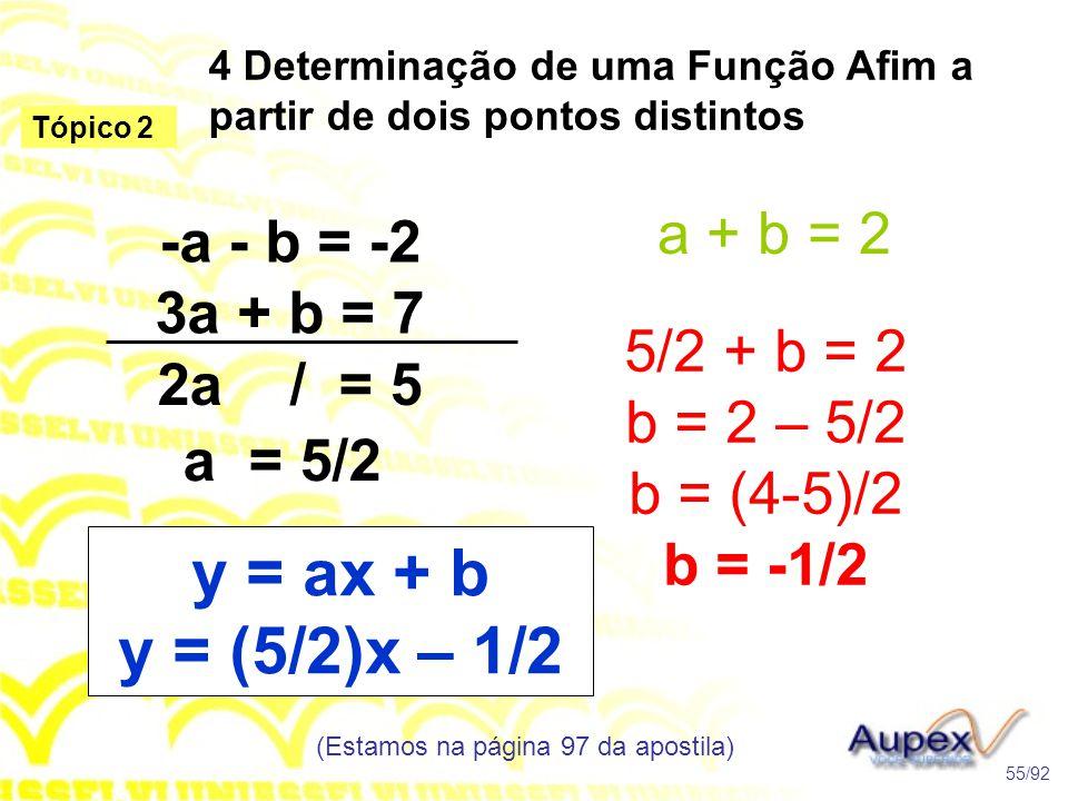 4 Determinação de uma Função Afim a partir de dois pontos distintos (Estamos na página 97 da apostila) 55/92 Tópico 2 -a - b = -2 3a + b = 7 2a / = 5 a = 5/2 a + b = 2 5/2 + b = 2 b = 2 – 5/2 b = (4-5)/2 b = -1/2 y = ax + b y = (5/2)x – 1/2