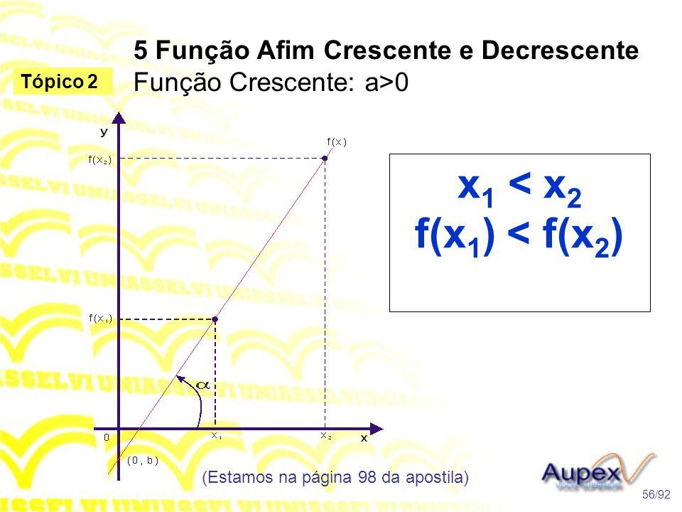 5 Função Afim Crescente e Decrescente Função Crescente: a>0 (Estamos na página 98 da apostila) 56/92 Tópico 2 x 1 < x 2 f(x 1 ) < f(x 2 )