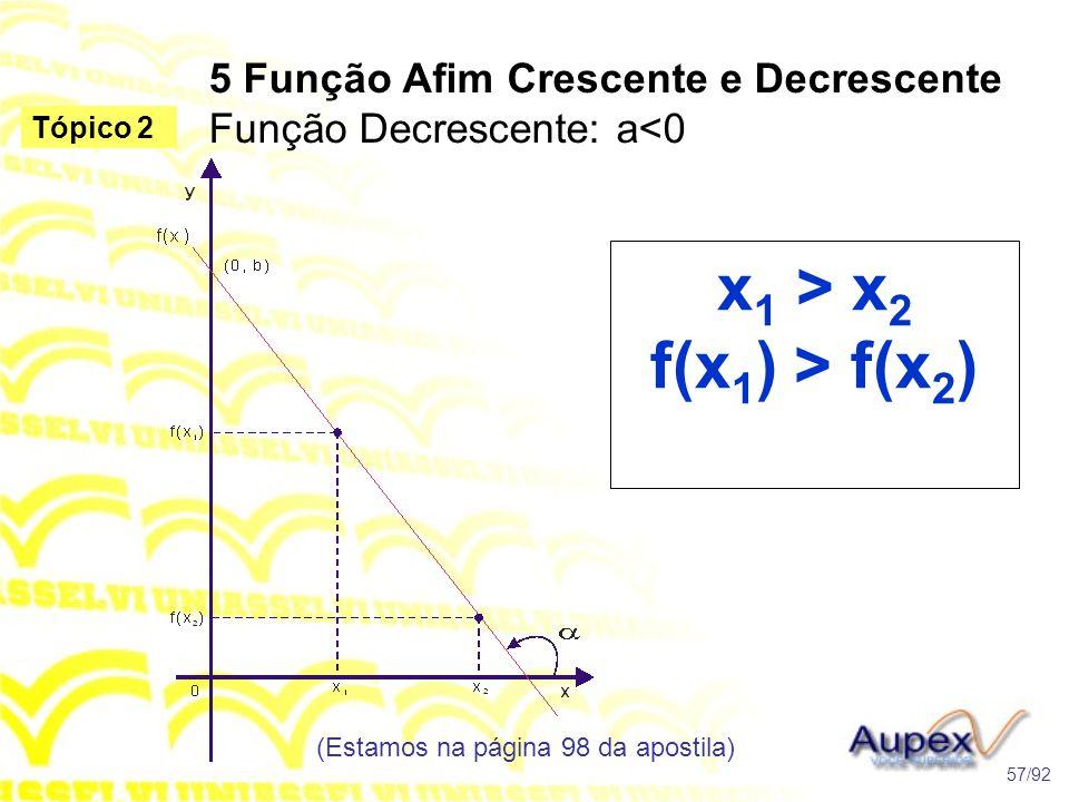 5 Função Afim Crescente e Decrescente Função Decrescente: a<0 (Estamos na página 98 da apostila) 57/92 Tópico 2 x 1 > x 2 f(x 1 ) > f(x 2 )