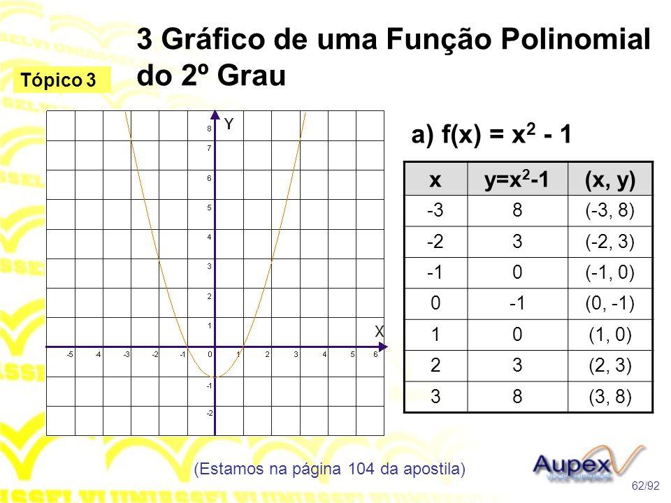 a) f(x) = x 2 - 1 3 Gráfico de uma Função Polinomial do 2º Grau (Estamos na página 104 da apostila) 62/92 Tópico 3 xy=x 2 -1(x, y) -38(-3, 8) -23(-2, 3) 0(-1, 0) 0(0, -1) 10(1, 0) 23(2, 3) 38(3, 8)
