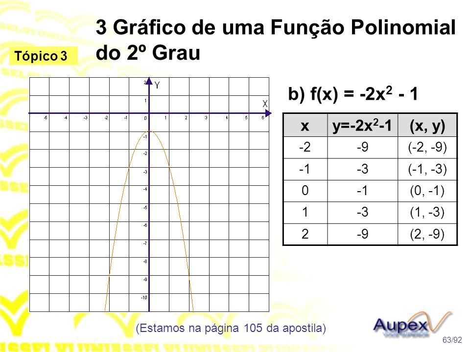 b) f(x) = -2x 2 - 1 3 Gráfico de uma Função Polinomial do 2º Grau (Estamos na página 105 da apostila) 63/92 Tópico 3 xy=-2x 2 -1(x, y) -2-9(-2, -9) -3(-1, -3) 0(0, -1) 1-3(1, -3) 2-9(2, -9)