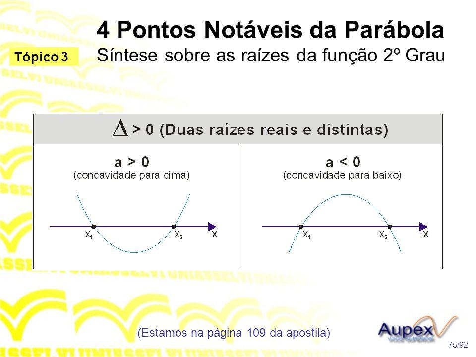 4 Pontos Notáveis da Parábola Síntese sobre as raízes da função 2º Grau (Estamos na página 109 da apostila) 75/92 Tópico 3