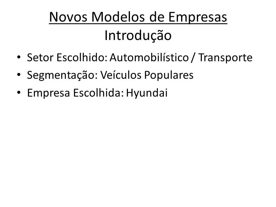 Novos Modelos de Empresas Introdução • Setor Escolhido: Automobilístico / Transporte • Segmentação: Veículos Populares • Empresa Escolhida: Hyundai