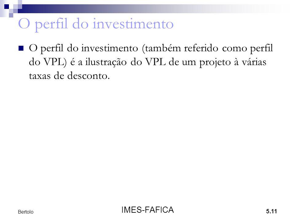 5.11 IMES-FAFICA Bertolo O perfil do investimento  O perfil do investimento (também referido como perfil do VPL) é a ilustração do VPL de um projeto